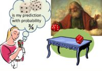 Cartoon describing statistical learning with priors.