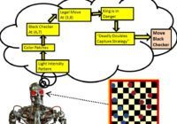 Robot learning to play checkers using deep learning.