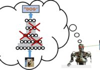 What robot is thinking when it classifies a dog image as the word dog.