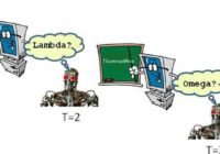 Machine learning and educational technology for assessing the growth of knowledge in a student.