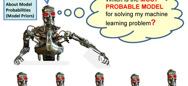 Learning Machines 101 - A Gentle Introduction to Artificial