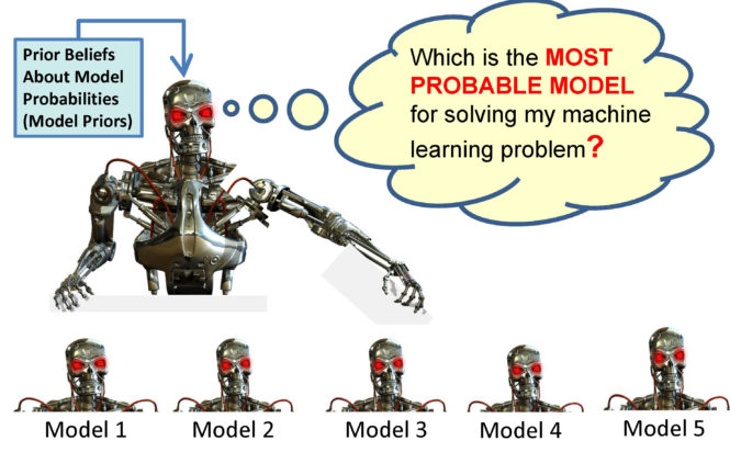 LM101-077: How to Choose the Best Model using BIC - Learning